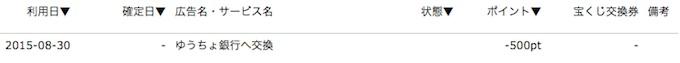 2015年8月ハピタスの収入