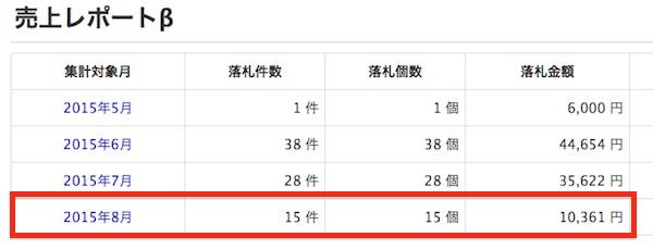 2015年8月ヤフオクの収入