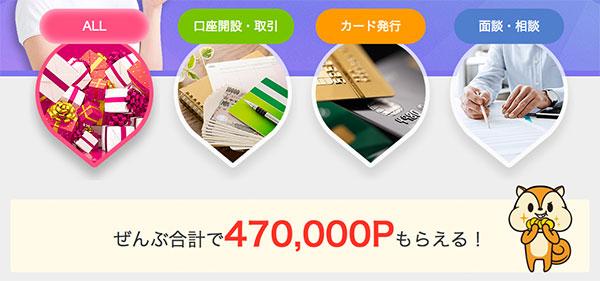 モッピーで47万円稼ぐ