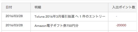 2016年3月Tolunaアマゾンギフト券へ交換