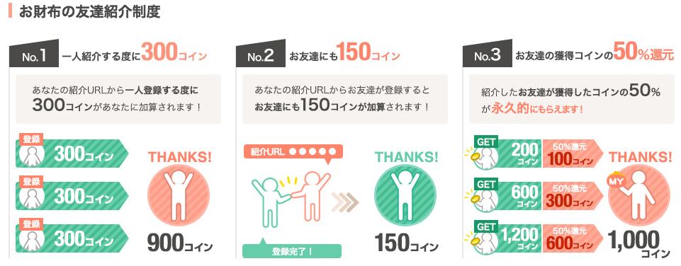 お財布.com 友達紹介制度