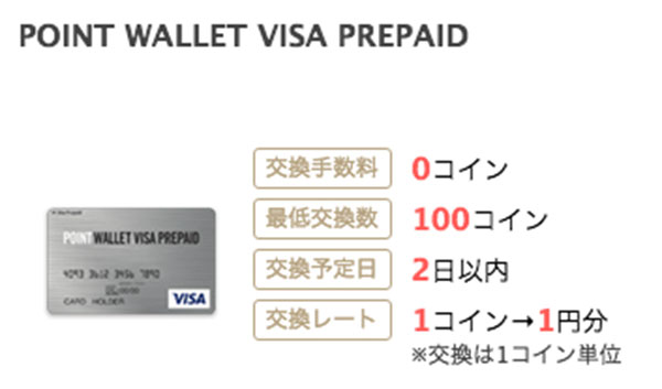 point wallet visa prepaidをお財布.comからチャージ